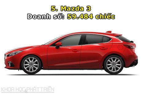 Top 10 xe hatchback va wagon ban chay nhat the gioi - Anh 5