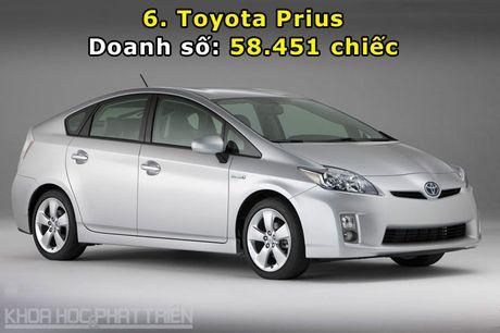 Top 10 xe hatchback va wagon ban chay nhat the gioi - Anh 6