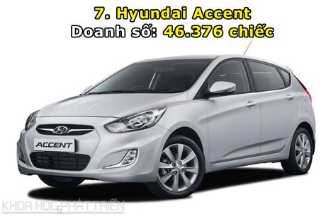 Top 10 xe hatchback va wagon ban chay nhat the gioi - Anh 7