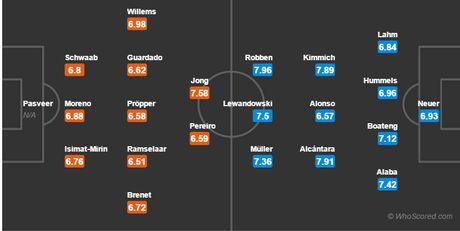 02h45 ngay 02/11, PSV Eindhoven vs Bayern Munich: Khong con cho cho thu nghiem - Anh 4
