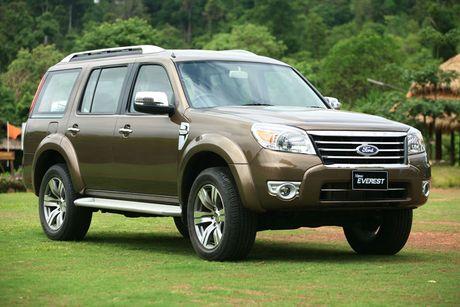 Ford Viet Nam trieu hoi Focus va Everest - Anh 2