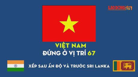 Yeu to nao khien Viet Nam thang hang manh ve thuong ton phap luat - Anh 1