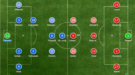 Lewandowski lap cu dup, Bayern Munich doat ve vao vong knock-out - Anh 2