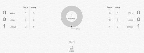 02h45 ngay 03/11, Tottenham Hotspur vs Bayer Leverkusen: Ba diem la le song - Anh 3