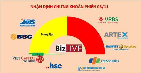 Nhan dinh chung khoan 3/11: Thi truong xau di du chua co thong tin tu FED - Anh 1