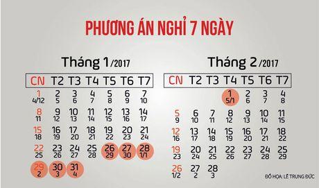 Bo Noi vu de xuat phuong an nghi Tet 2017 - Anh 1