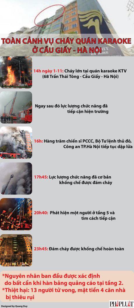 Infographic: Toan canh vu chay quan karaoke o Ha Noi - Anh 1