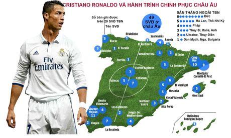 Ronaldo dat ca chau Au duoi chan minh - Anh 2