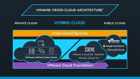 VMware mo rong chien luoc dien toan dam may lai - Anh 1