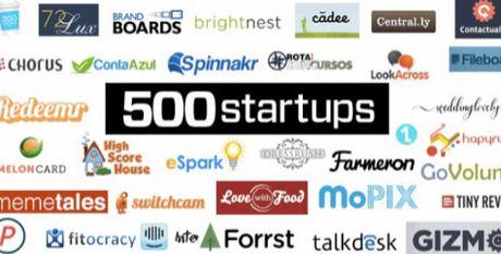 Nhung ly do khien Startup no ro tai thi truong Viet Nam - Anh 2