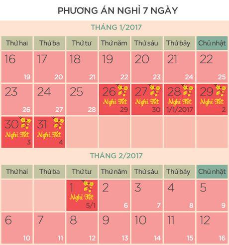 Chinh thuc chot phuong an nghi Tet Dinh Dau 2017 trinh Chinh phu - Anh 1