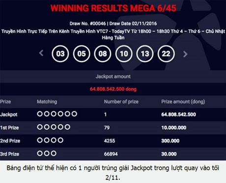 Xo so Vietlott co chu nhan trung giai Jackpot thu hai tri gia 65 ty - Anh 1