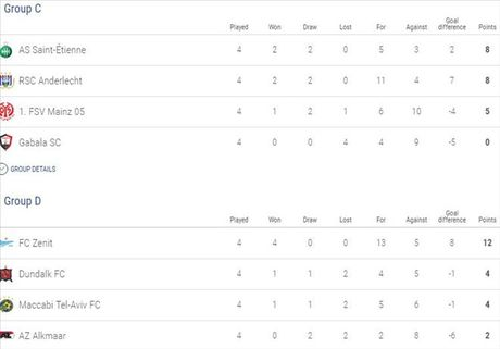 Europa League: MU nguy co bi loai, xac dinh 4 doi gianh ve som di tiep - Anh 5
