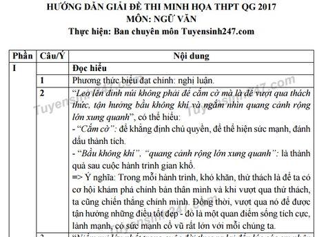 Hoc tro nen viet doan van nghi luan 2017 nhu the nao? - Anh 1
