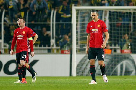 Khong the ghi ban, Ibrahimovic quay sang bop co doi thu - Anh 2