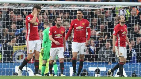 Lo dien 8 cau thu MU nam trong 'danh sach den' cua Jose Mourinho - Anh 1