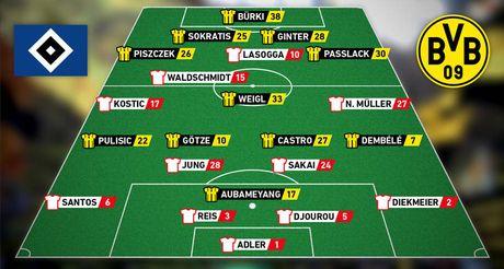 21h30 ngay 05/11, Hamburger SV vs Dortmund: 'Thuc an nhanh' doi thay tro Tuchel - Anh 5