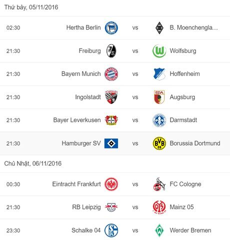 21h30 ngay 05/11, Hamburger SV vs Dortmund: 'Thuc an nhanh' doi thay tro Tuchel - Anh 6