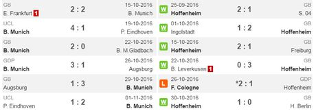 21h30 ngay 05/11, Bayern Munich vs Hoffenheim: Thu nghiem nua khong ngai Ancelotti? - Anh 3