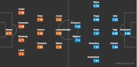 21h30 ngay 05/11, Bayern Munich vs Hoffenheim: Thu nghiem nua khong ngai Ancelotti? - Anh 5