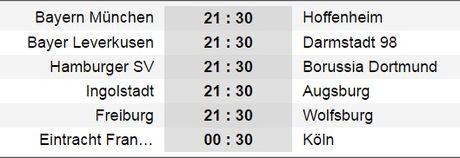21h30 ngay 05/11, Bayern Munich vs Hoffenheim: Thu nghiem nua khong ngai Ancelotti? - Anh 6