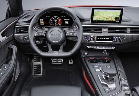 Trinh lang Audi A5 Cabriolet va S5 Cabriolet 2017 the he moi - Anh 11