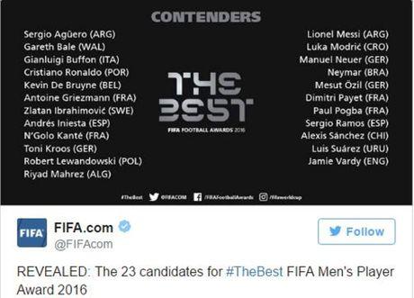De cu Cau thu hay nhat nam 2016 cua FIFA: Messi lai 've nhi' truoc Ronaldo thoi - Anh 1