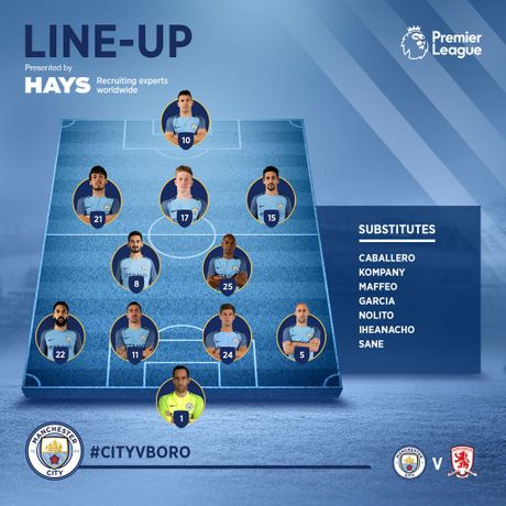 Man City vs Middlesbrough (0-0, H1): Tiep mach thang hoa - Anh 9