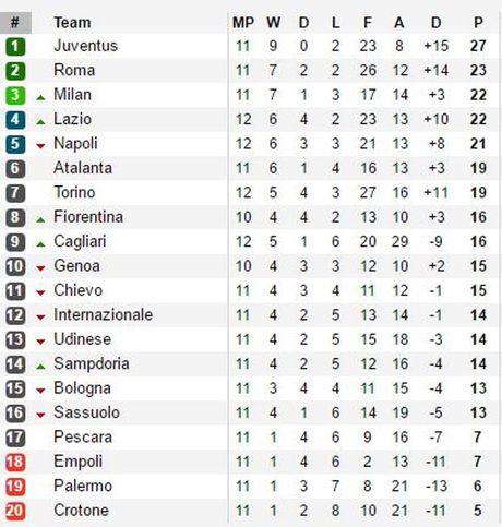 Napoli va Lazio cam chan nhau o San Paolo - Anh 2