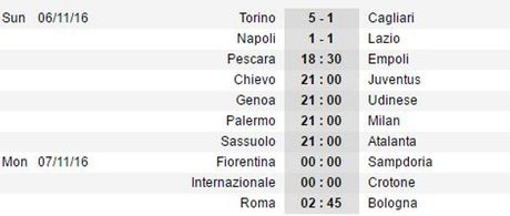Napoli va Lazio cam chan nhau o San Paolo - Anh 3