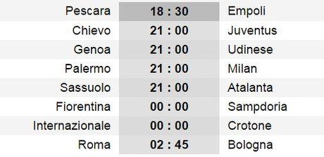 21h00 ngay 06/11, Chievo vs Juventus: Lua bay gay canh? - Anh 5