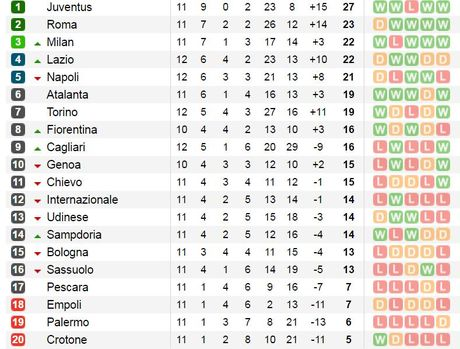 21h00 ngay 06/11, Chievo vs Juventus: Lua bay gay canh? - Anh 6