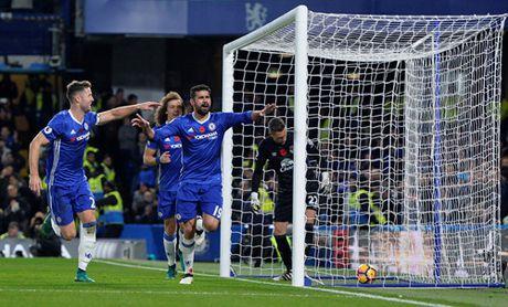 Gianh chien thang 5 sao, Chelsea len ngoi dau Premier League - Anh 3