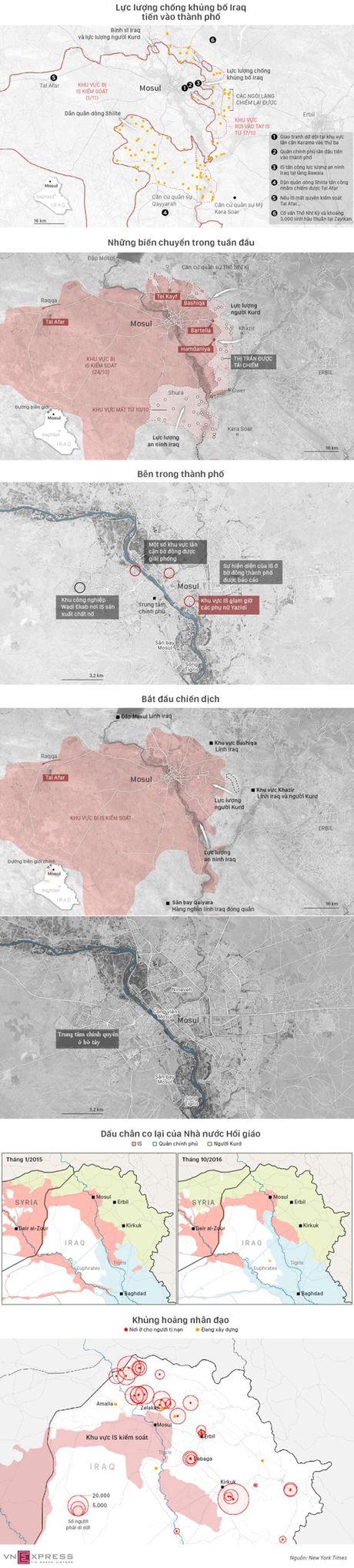 Hai tuan tien danh Mosul cua luc luong chong khung bo Iraq - Anh 1