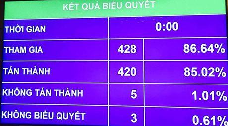 Nam 2017, Quoc hoi dat muc tieu tang truong 6,7% - Anh 1