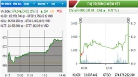 Hai san tang tro lai, VNXALL-Index vuot moc 975 diem - Anh 1