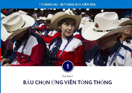Bau cu Tong thong My dien ra the nao - Anh 2
