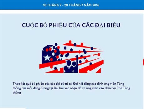 Bau cu Tong thong My dien ra the nao - Anh 5