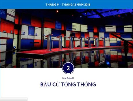 Bau cu Tong thong My dien ra the nao - Anh 7