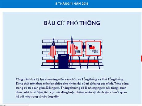 Bau cu Tong thong My dien ra the nao - Anh 9