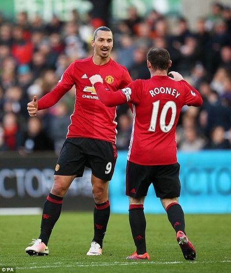 Ibrahimovic cung Rooney di vao lich su giai Ngoai hang Anh - Anh 1