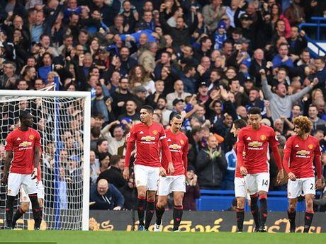 Man United thay doi nhu the nao tu khi Sir Alex Ferguson nghi huu? - Anh 1