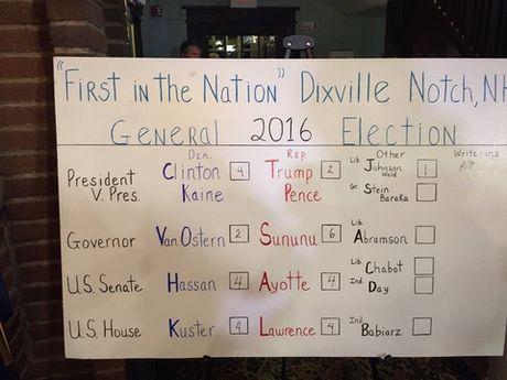 Bau cu bat dau, Hillary Clinton gianh thang loi dau tien - Anh 1