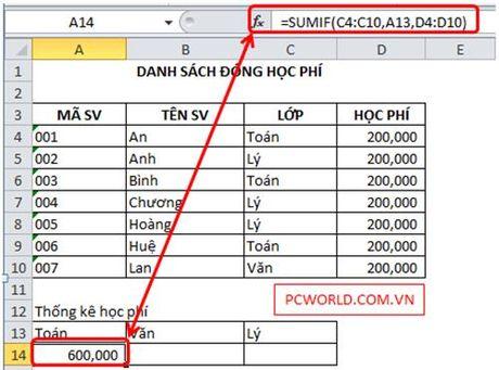 Cac ham chuc nang don gian nhung manh me cua Excel - Anh 2