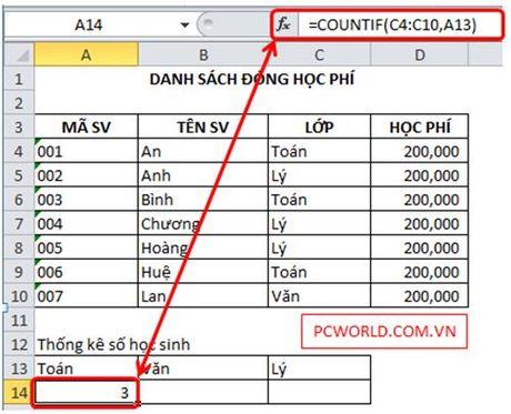 Cac ham chuc nang don gian nhung manh me cua Excel - Anh 3