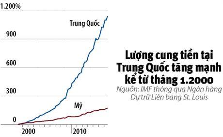 Chuoi bong bong tai Trung Quoc - Anh 2
