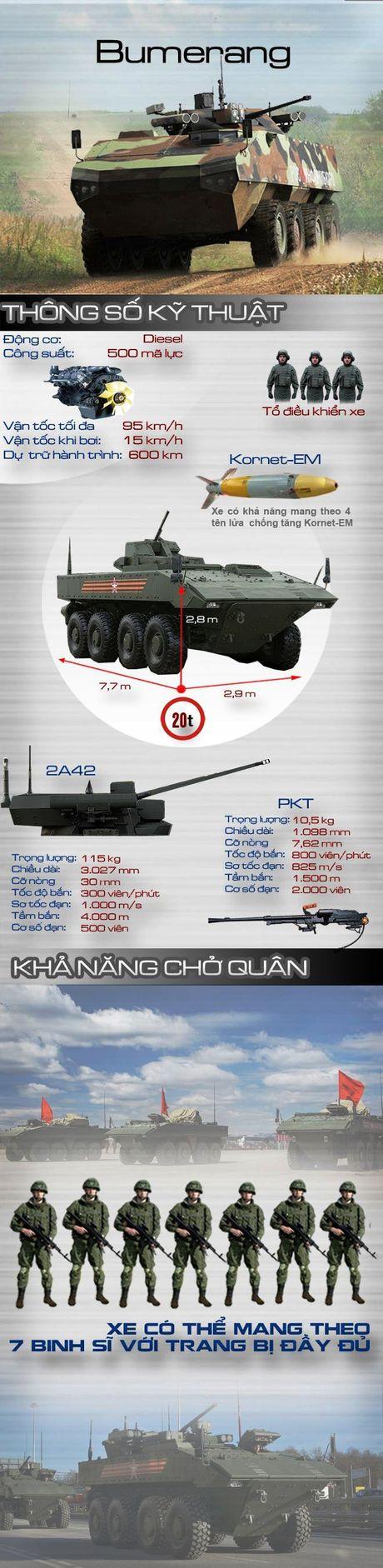 Boomerang - 'Voi thep' thay the huyen thoai BTR-80 cua Nga - Anh 1