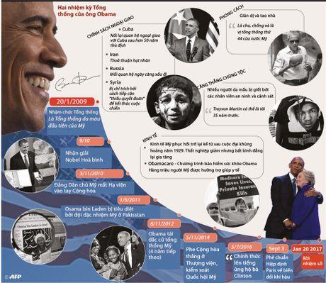 Dau an Obama trong hai nhiem ky Tong thong My - Anh 1