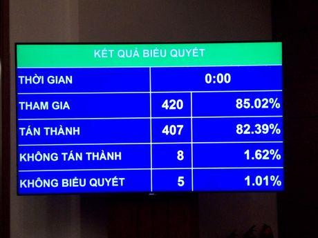 Chinh thuc cho phep pha san doanh nghiep Nha nuoc - Anh 1
