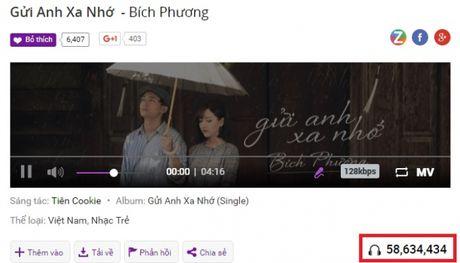 Vpop 2016 da chung minh rang muon co hit cu tim den nhung 'phu thuy' nay! - Anh 4